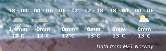 QML Weather